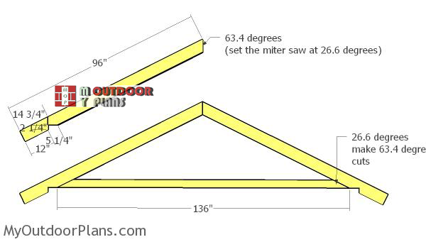 Large-shed-trusses