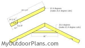 Small shed trusses