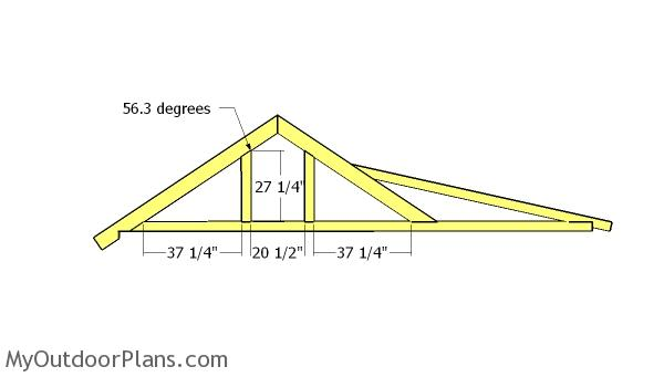 Truss supports