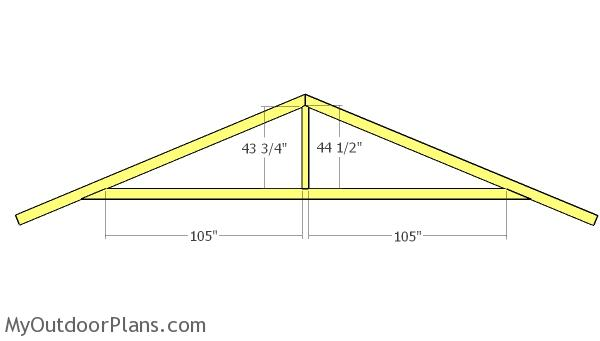Middle truss support