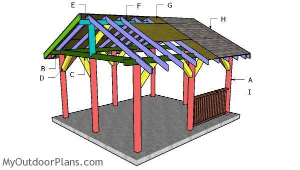 Building a 14x16 pavilion