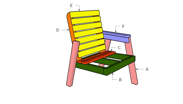 Building a modern chair