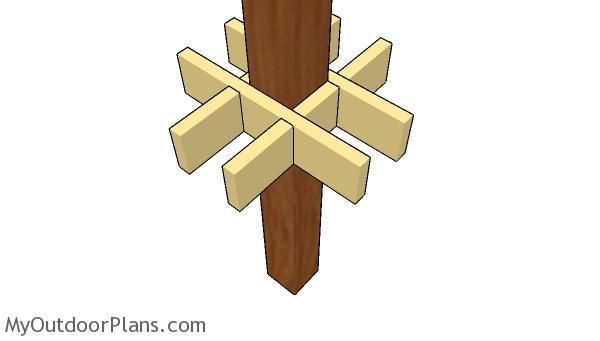 Assembling the table frame