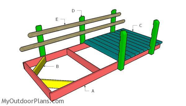 Building a flat bridge