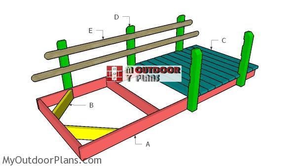 Building-a-flat-bridge