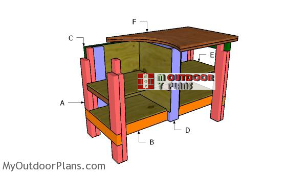 Building-a-workbench