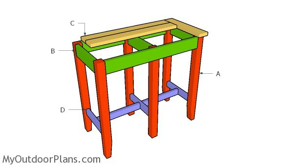 Building a bar stool bench