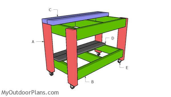 Building a benchtop tool stand