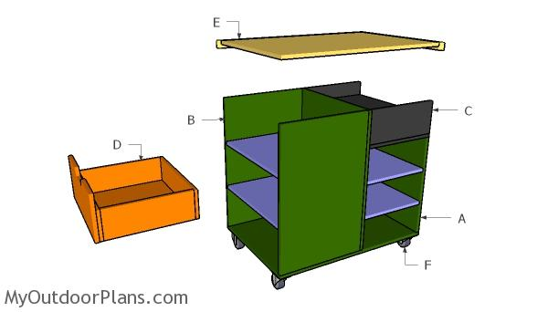 Building a work center cabinet on casters