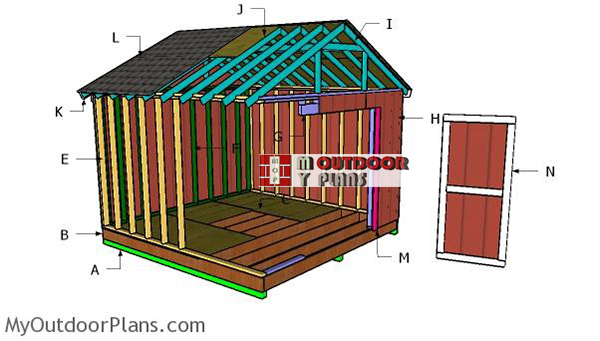 Building-a-12x20-raised-center-aisle-shed