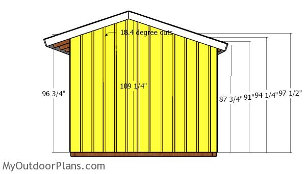 Side walls battens
