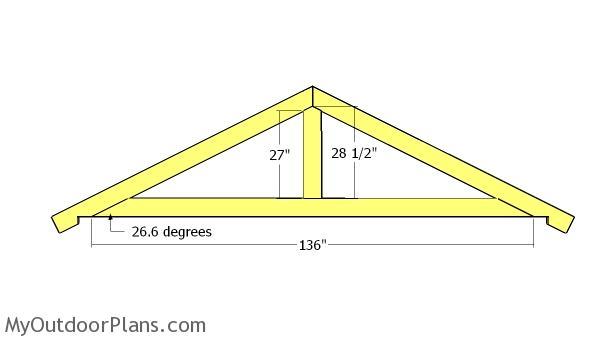 Assembling the trusses