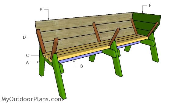 Building a vegetable trug