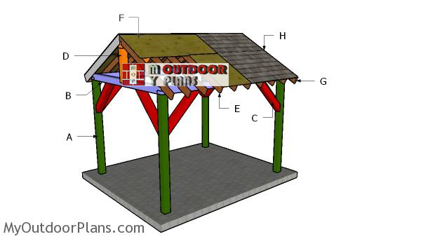 Building-a-10x12-gable-pavilion