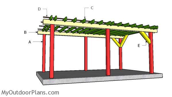 Building a 12x20 pergola