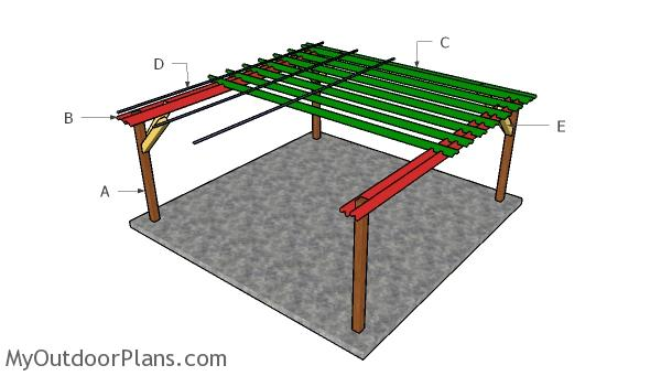 Building a 18x18 pergola