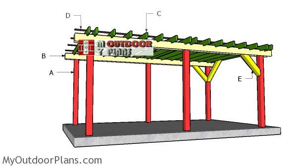 Building-a-12x20-pergola