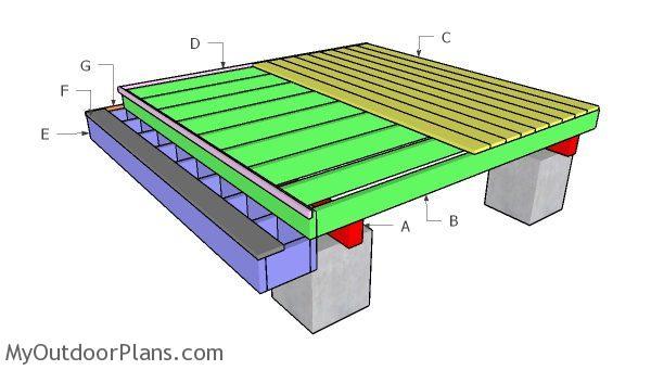 Building a 8x8 deck