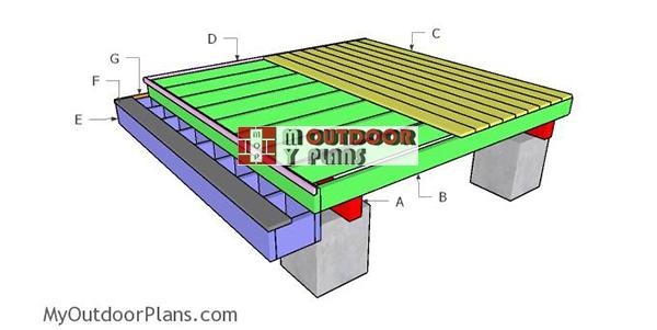 Building-a-8x8-deck