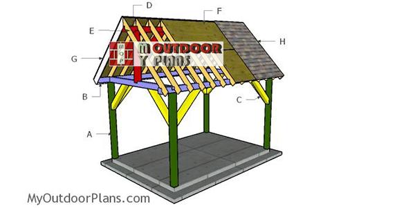 Building-a-10x14-pavilion