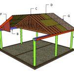 2 Car Gable Carport Roof Plans