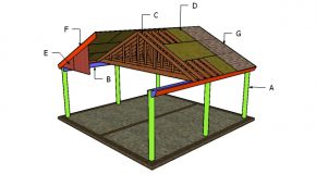 2 Car Gable Carport Roof Plans