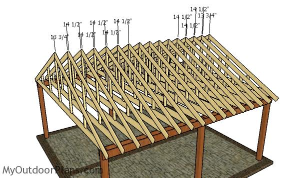 Fitting the trusses