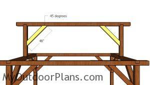 Ridge beam braces