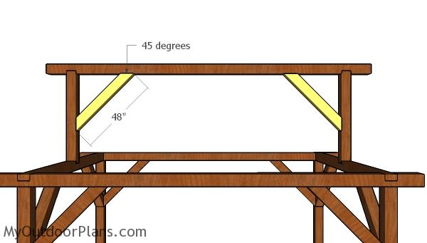 Ridge beam braces
