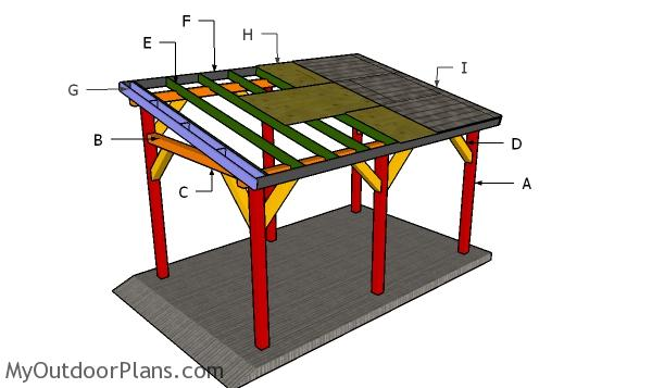 Building a small carport