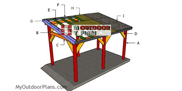 Building-a-small-lean-to-carport