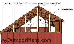 Roof end supports