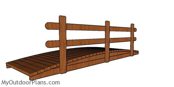 2x4 Curved Garden Bridge Plans