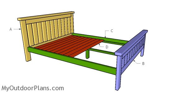 Assembling a 2x4 full size bed frame