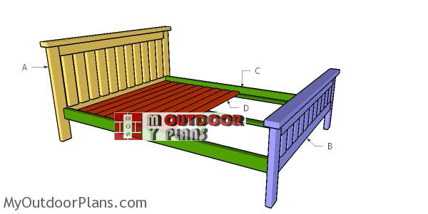 Building-a-2x4-full-size-bed-frame