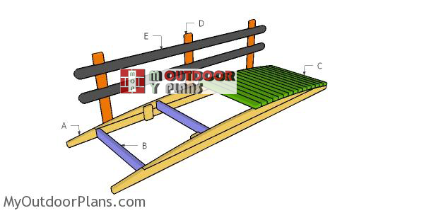 Building-a-2x4-garden-bridge