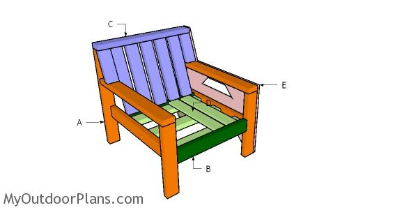 Building a 2x4 outdoor chair