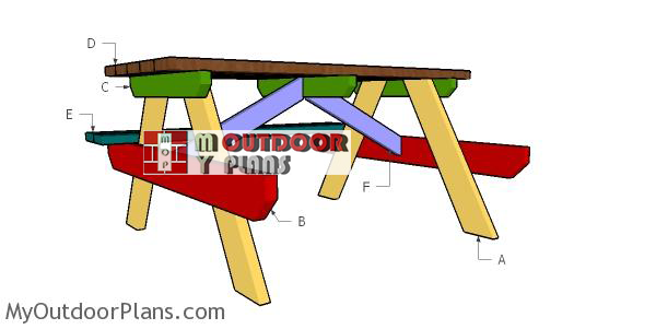 Building-a-5-ft-picnic-table