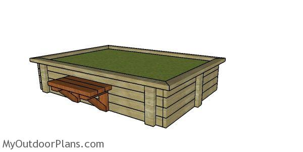Raised Garden Bed from 2x4s Plans | MyOutdoorPlans | Free ...
