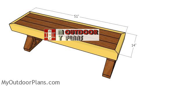 Fitting-the-bench-trims
