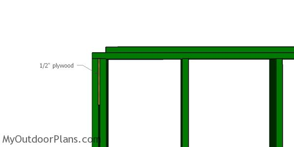 Plywood blockings