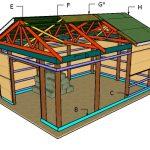 16×24 Pole Barn Roof Plans