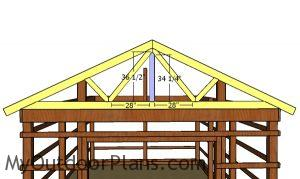 Gable end support