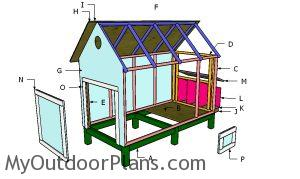 Building a 4x8 backyard chicken coop