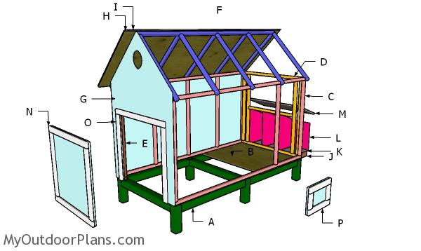 4x8 Backyard Chicken Coop Nesting Box Plans