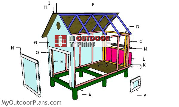 Building-a-4x8-backyard-chicken-coop