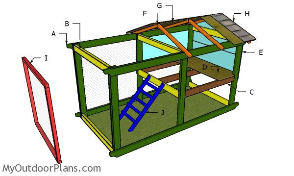 Building a 4x8 simple chicken tractor