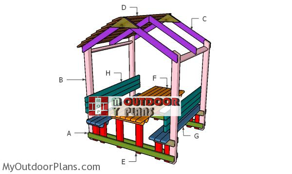 Building-a-covered-picnic-table