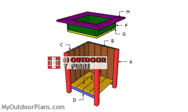 Building-a-planter-box
