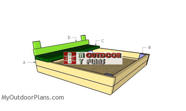 Building-a-sandbox